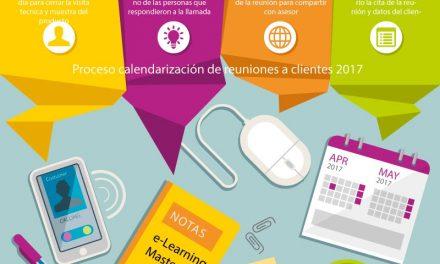 Infografías educativas: Transmite conocimiento de una forma visual atractiva.