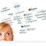 Que es un mapa mental y 5 herramientas para crearlos fácil y rápido.