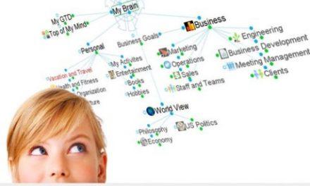 Qué es un mapa mental y 5 herramientas para crearlos fácil y rápido.