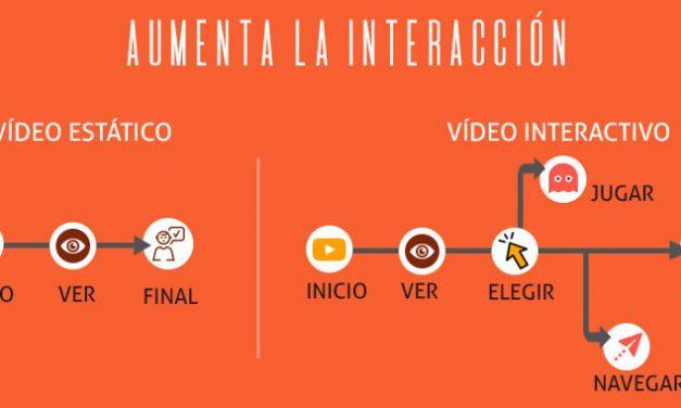 Video interactivo bienvenidos a la educación audiovisual
