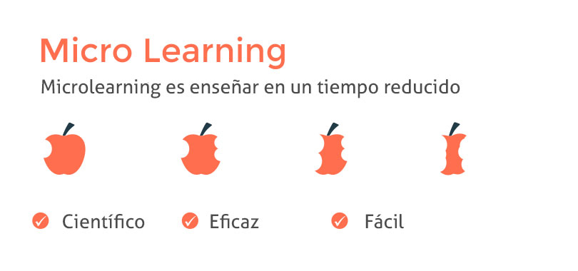 que es microlearning